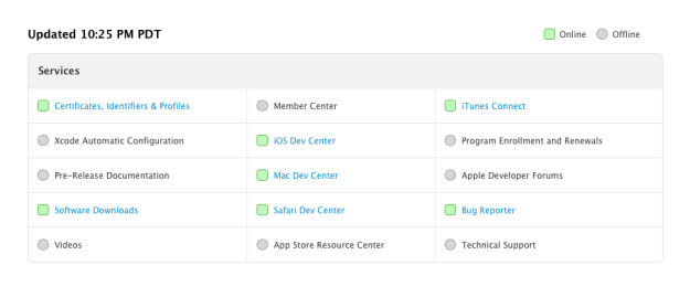 Apple Developer Center System Status
