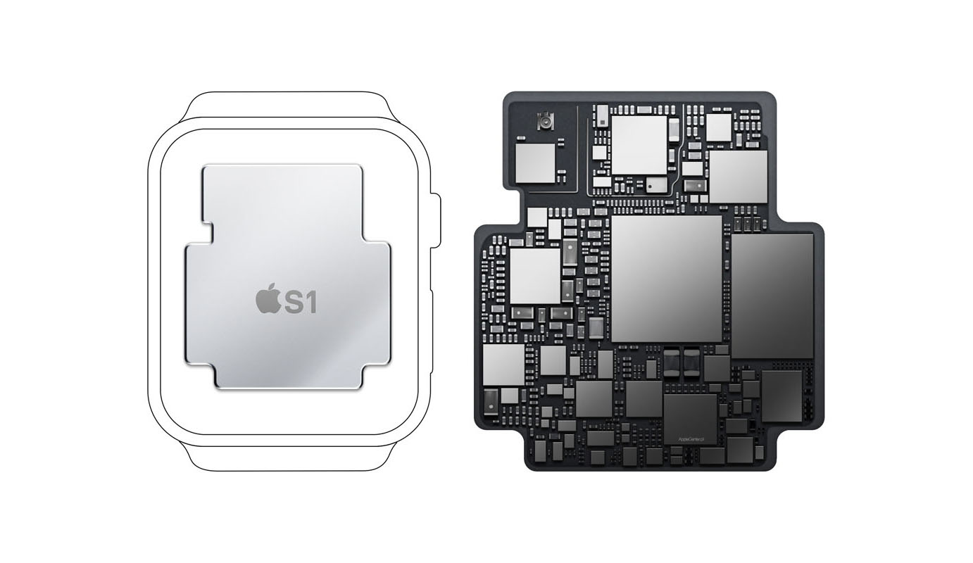 S1 Apple Watch procesor