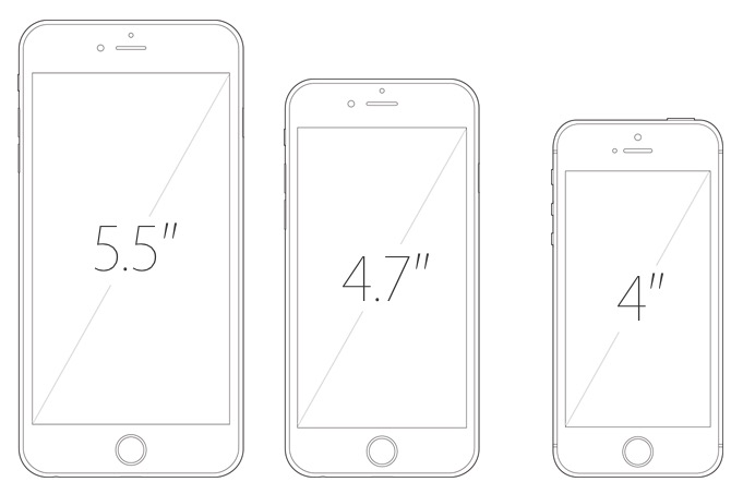 iPhone screen size